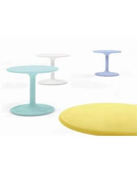 Table HAPPY